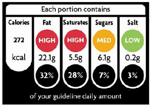 In Focus New Colour Code Food Labelling Healthista