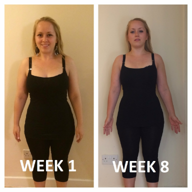 Body makeover, 90daysss, by healthista.com, post