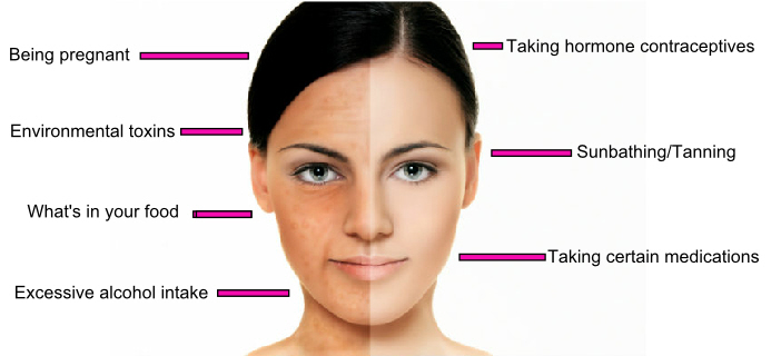 Why change ph during a facial