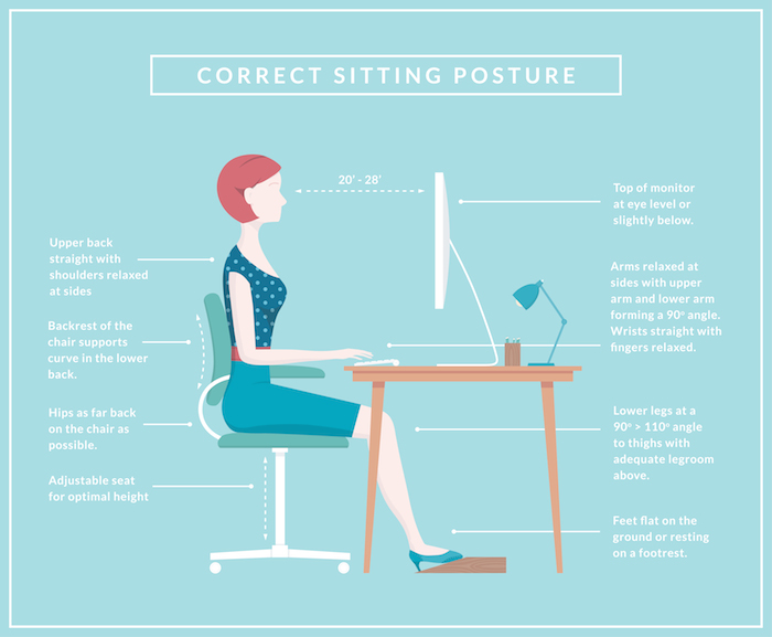 office-posture-illustration-whats-realy-causing-your-lower-back-pain-by-Healthista.com