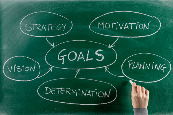 setting goals. how to lose 2 stone. by healthista