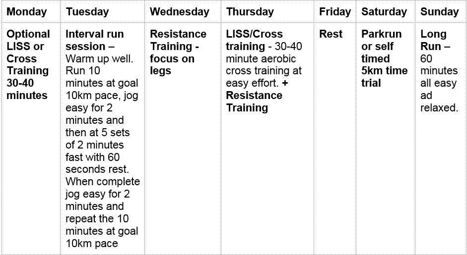 week nine,10 weeks to 10K training plan, runningwithus, windsor running festival, by healthista