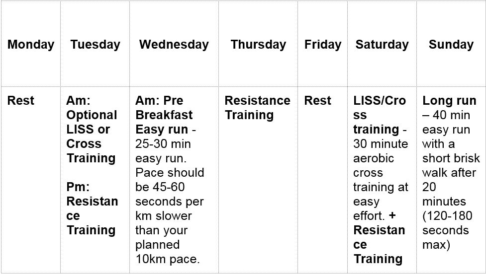week one, 10 weeks to 10K training plan, runningwithus, windsor running festival, by healthista.com 2