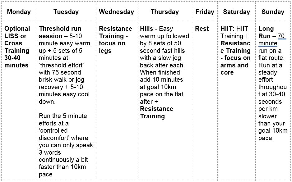 week six,10 weeks to 10K training plan, runningwithus, windsor running festival, by healthista