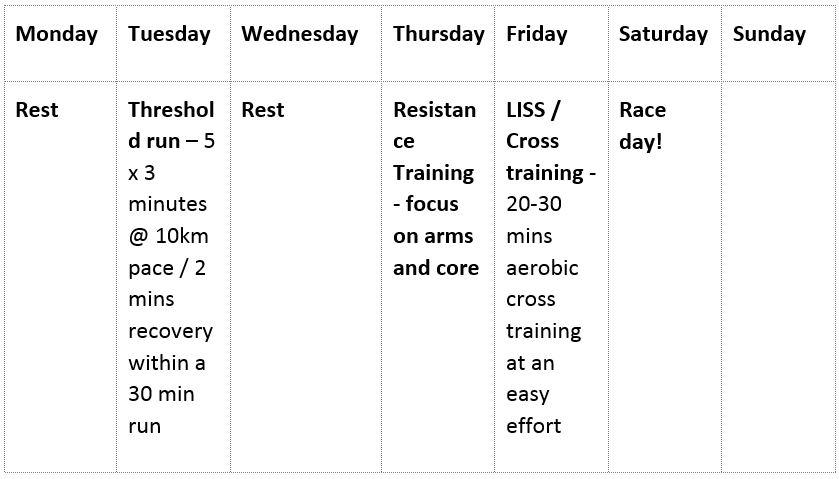 week ten,10 weeks to 10K training plan, runningwithus, windsor running festival, by healthista