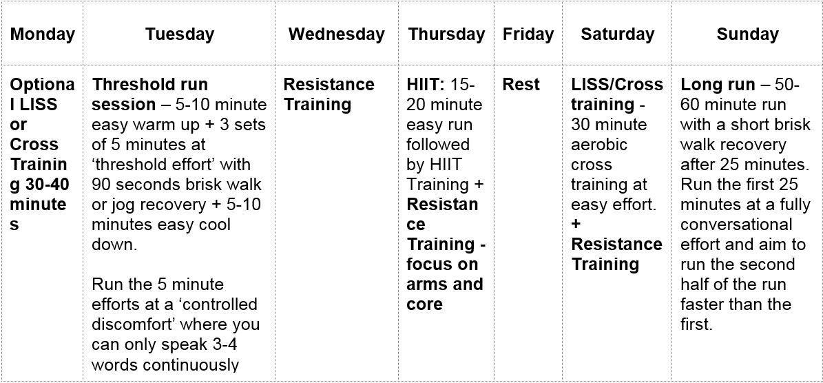 10 weeks to 10K training plan, runningwithus, windsor running festival, by healthista.com 2