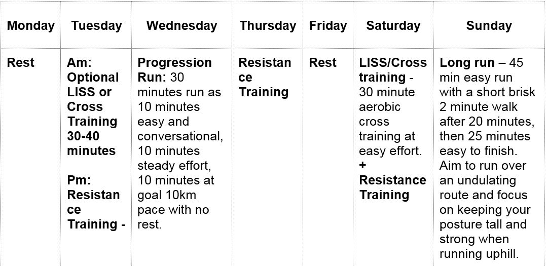 week two, 10 weeks to 10K training plan, runningwithus, windsor running festival, by healthista.com.2