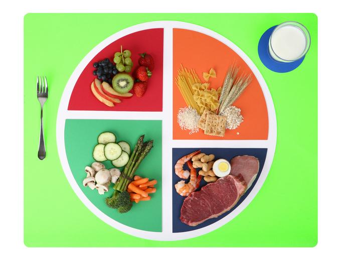 Macros - the best kept secret of PTs explained plus healthy recipes