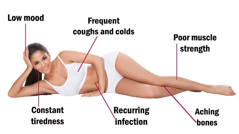 woman-lying-down-symptoms-of-vitamin-D-deficiency-by-Healthista