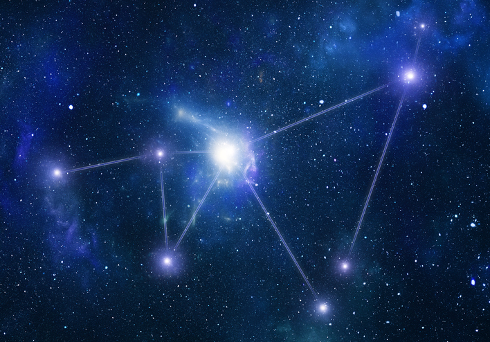 Zodiacal-constellations