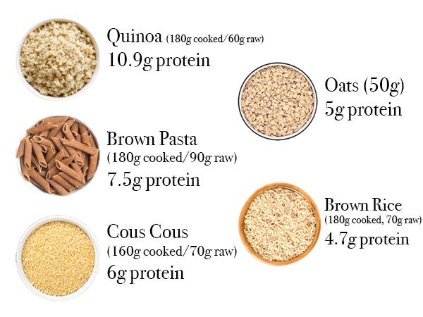 grains best vegan protein sources by healthista