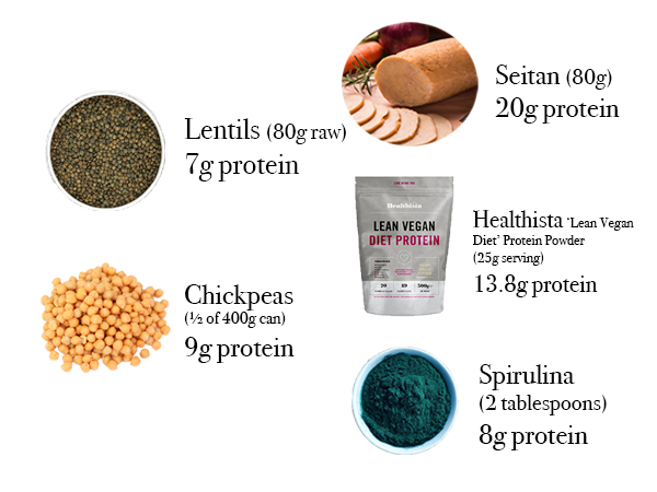 pulses beans best vegan protein sources by healthista