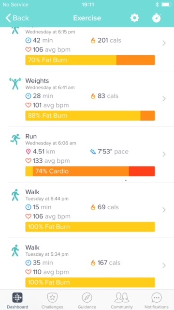 walking-fitbit-results-holy-grail-of-exercise-walking-benefits
