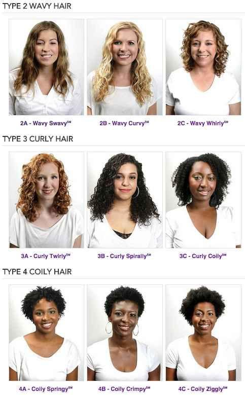 natural curly hair, curls, hair, healthista