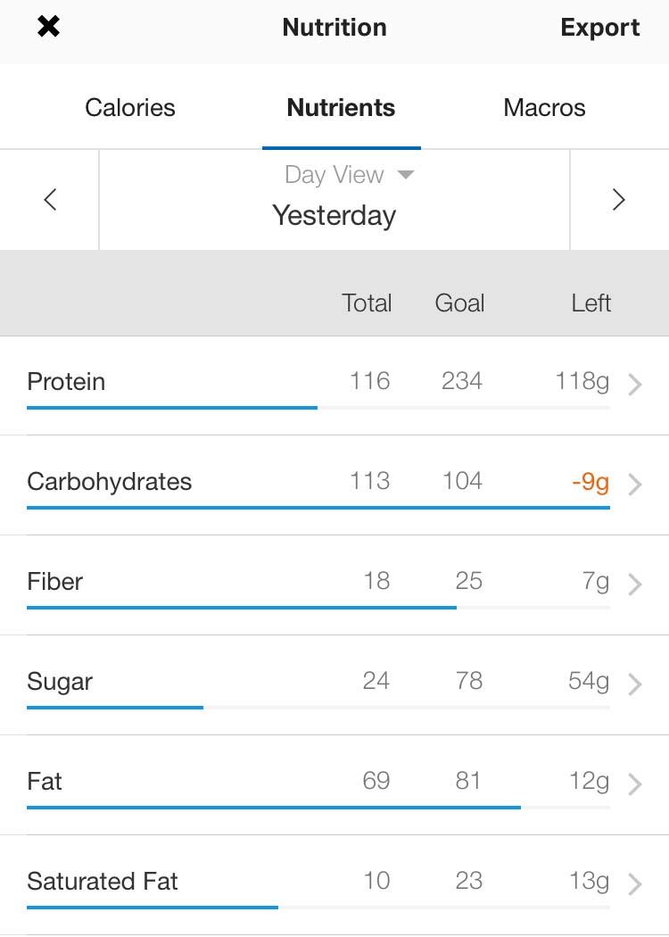 carbs dina transformation weight-loss transformation
