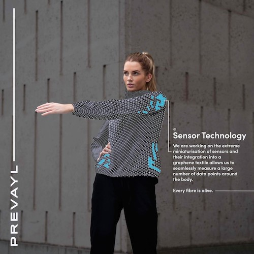 Prevayl clothing wellness trends 2020