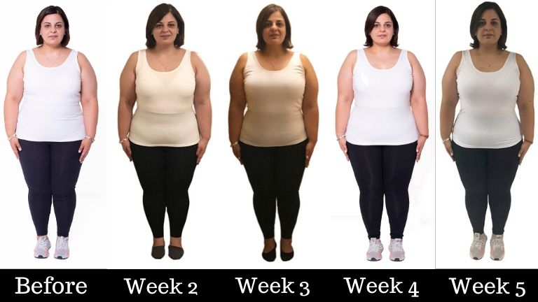 Dina's Transformation week 5 MAIN (2)Dina's Transformation week 5 MAIN (2)