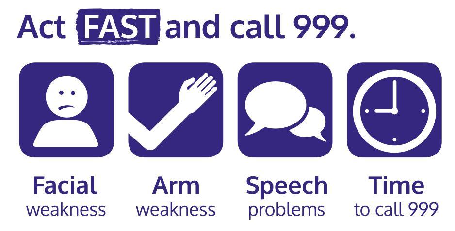 stroke association symptoms of stroke